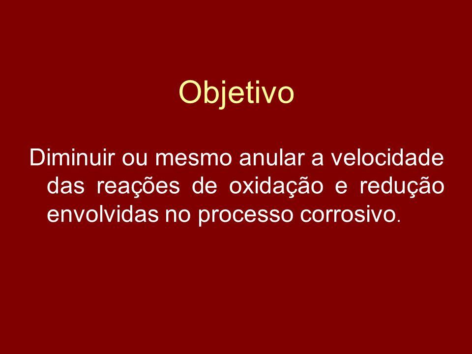 Objetivo Diminuir ou mesmo anular a velocidade das reações de oxidação e redução envolvidas no processo corrosivo.