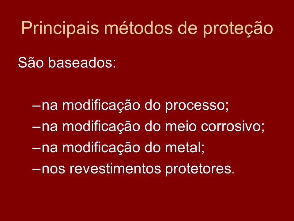 Principais métodos de proteção São baseados: –na modificação do processo; –na modificação do meio corrosivo; –na modificação do metal; –nos revestimen