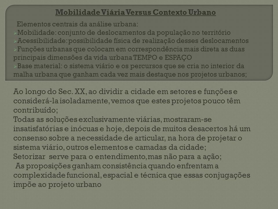 Mobilidade Viária Versus Contexto Urbano Elementos centrais da análise urbana: Mobilidade: conjunto de deslocamentos da população no território Acessi