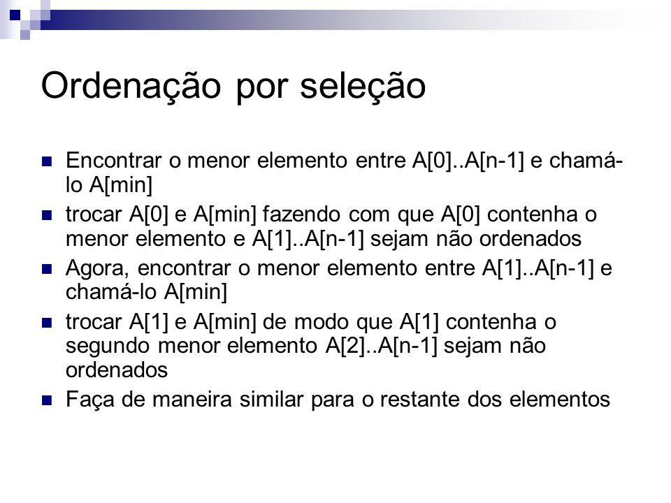 Ordenação por seleção Encontrar o menor elemento entre A[0]..A[n-1] e chamá- lo A[min] trocar A[0] e A[min] fazendo com que A[0] contenha o menor elem