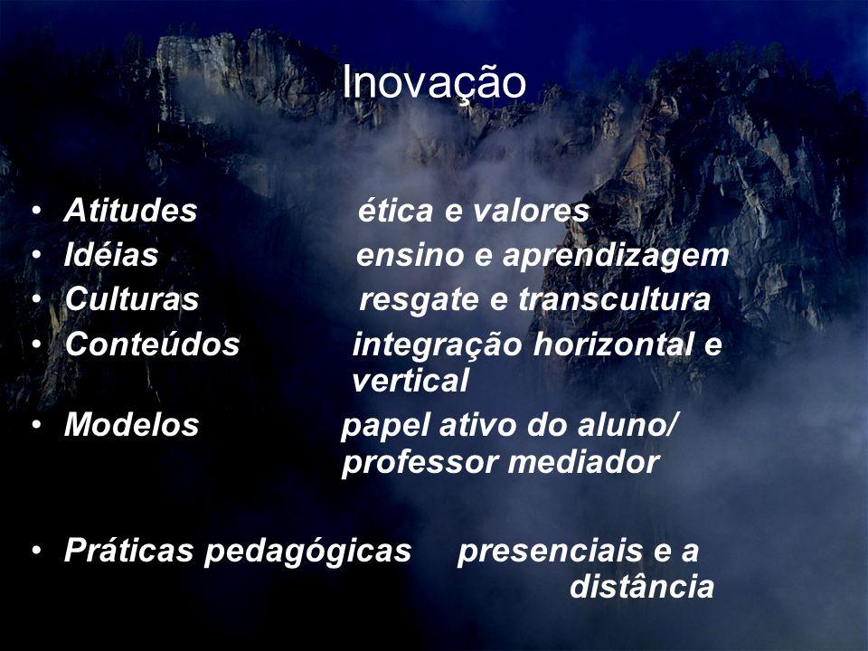 Inovação Atitudes ética e valores Idéias ensino e aprendizagem Culturas resgate e transcultura Conteúdos integração horizontal e vertical Modelos pape
