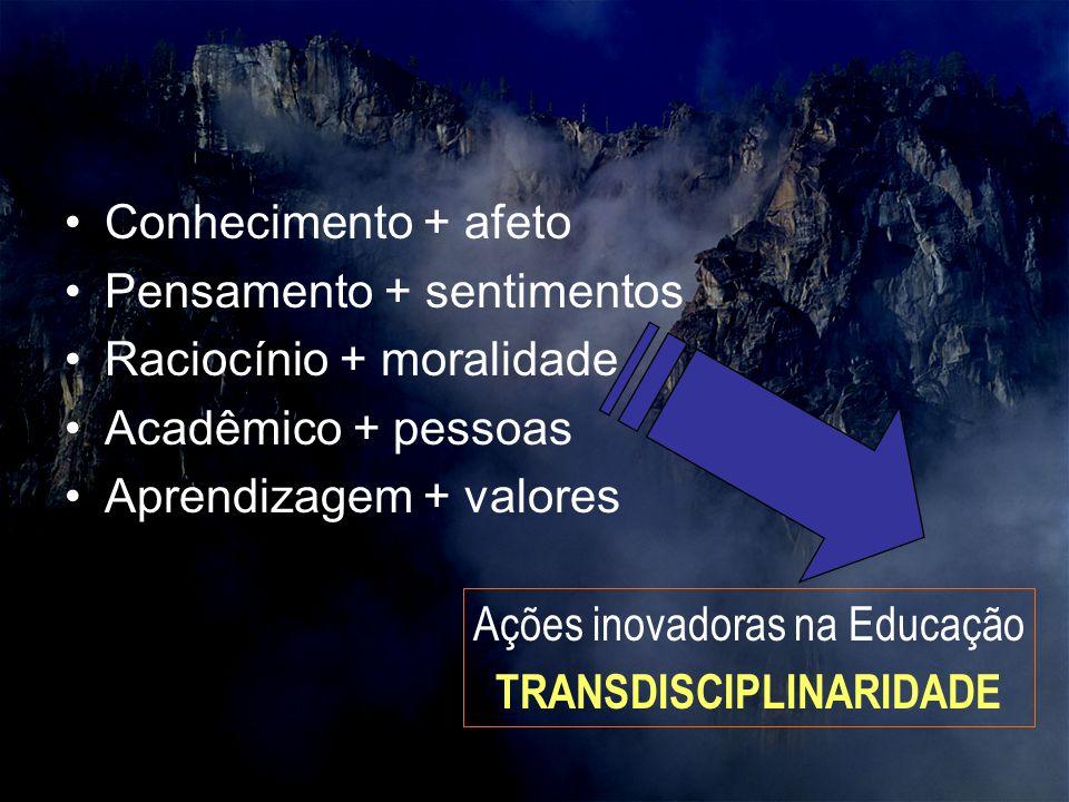 Conhecimento + afeto Pensamento + sentimentos Raciocínio + moralidade Acadêmico + pessoas Aprendizagem + valores Ações inovadoras na Educação TRANSDISCIPLINARIDADE