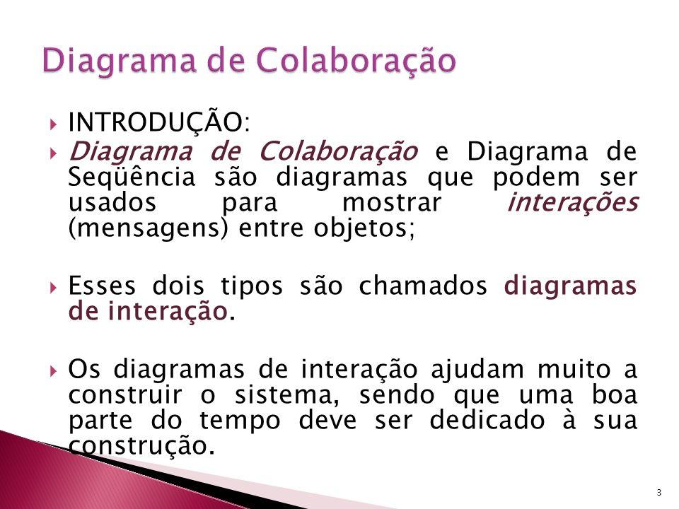 INTRODUÇÃO: Diagrama de Colaboração e Diagrama de Seqüência são diagramas que podem ser usados para mostrar interações (mensagens) entre objetos; Esse