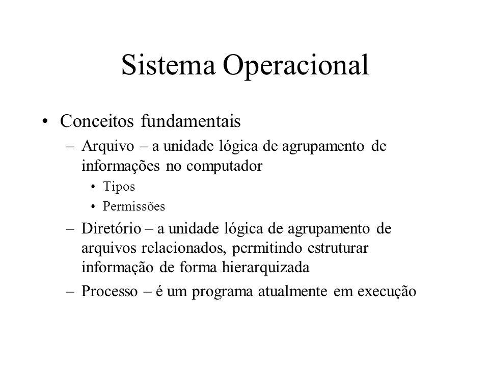 Sistema Operacional Conceitos fundamentais –Arquivo – a unidade lógica de agrupamento de informações no computador Tipos Permissões –Diretório – a uni