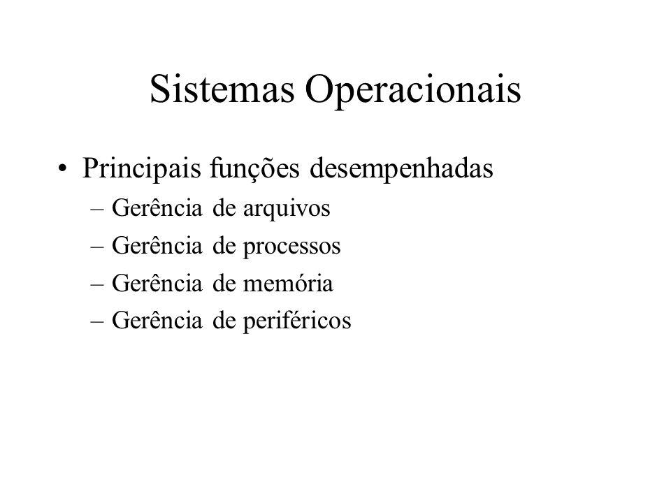 Sistemas Operacionais Principais funções desempenhadas –Gerência de arquivos –Gerência de processos –Gerência de memória –Gerência de periféricos