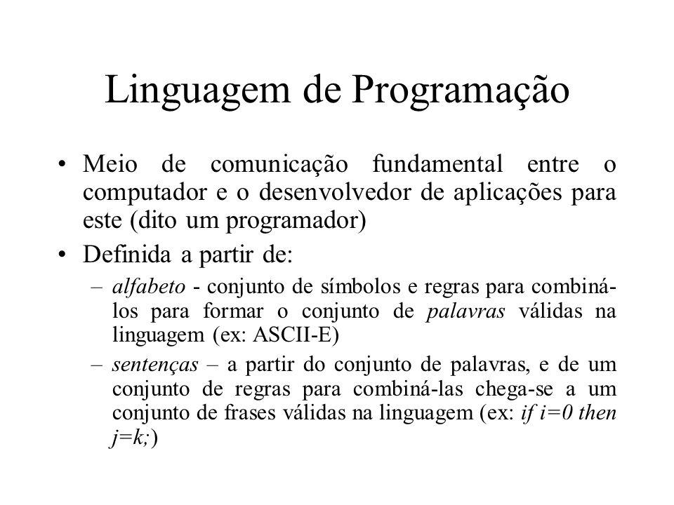 Linguagem de Programação Meio de comunicação fundamental entre o computador e o desenvolvedor de aplicações para este (dito um programador) Definida a