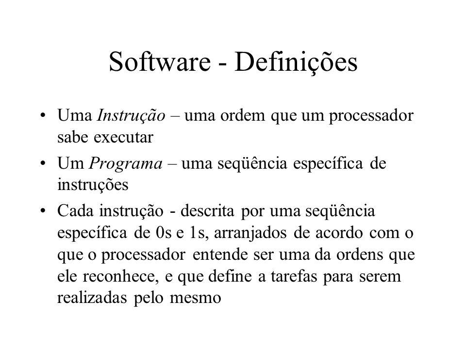 Software Instruções podem ser de: –Movimentação de dados – entre processador e memória, processador e periférico, etc –Lógicas – manipulações bit a bit de dados, tais como E, OU, OU-Exclusivo, NOT, etc.