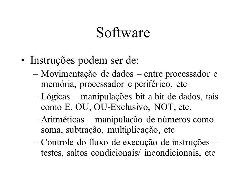 Software Instruções podem ser de: –Movimentação de dados – entre processador e memória, processador e periférico, etc –Lógicas – manipulações bit a bi