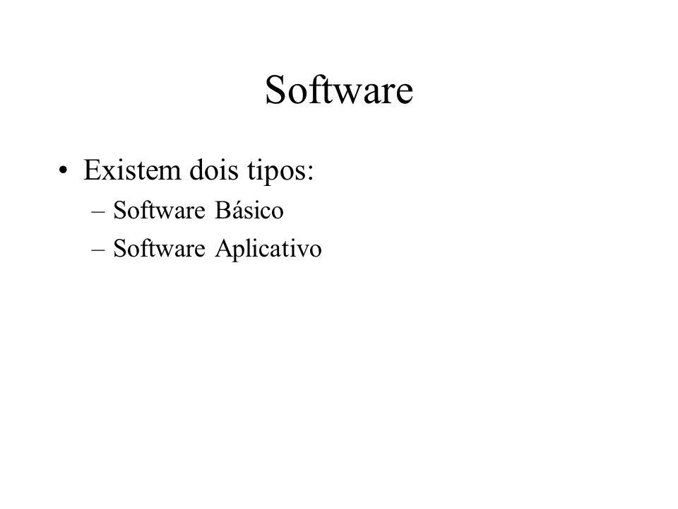 Software Básico Programas necessários ao funcionamento do computador Definem o comportamento do hardware, conforme este é percebido pelo usuário Fazem a máquina funcionar