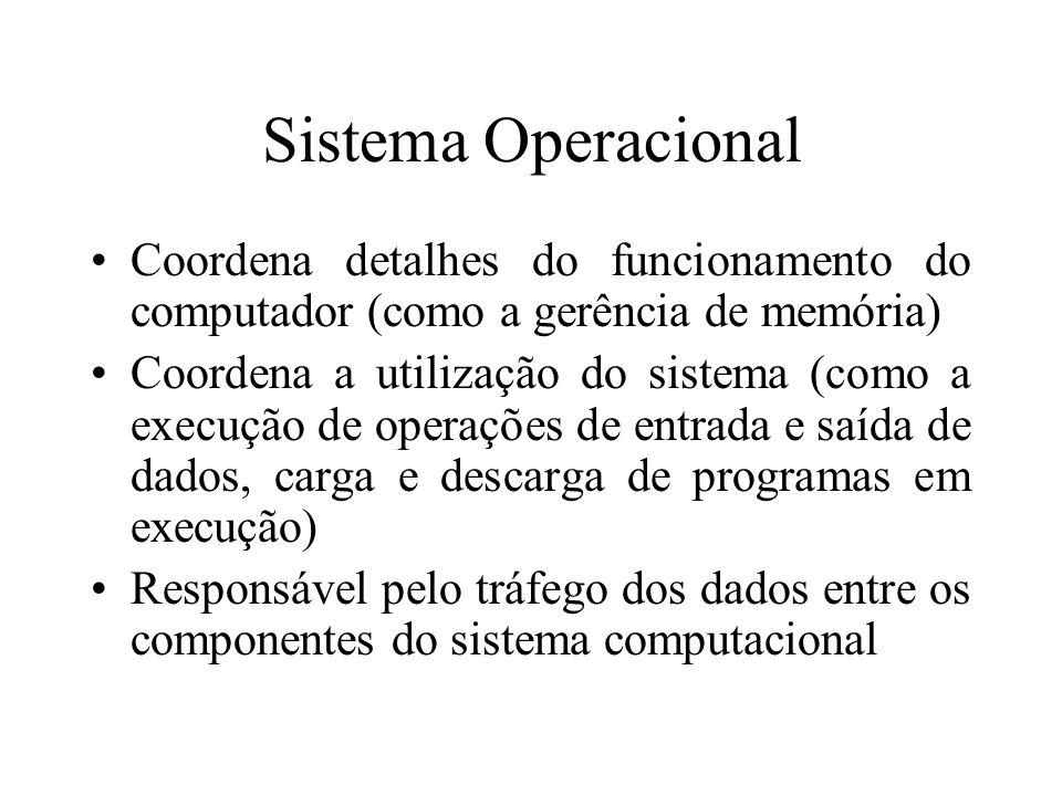 Sistema Operacional Coordena detalhes do funcionamento do computador (como a gerência de memória) Coordena a utilização do sistema (como a execução de