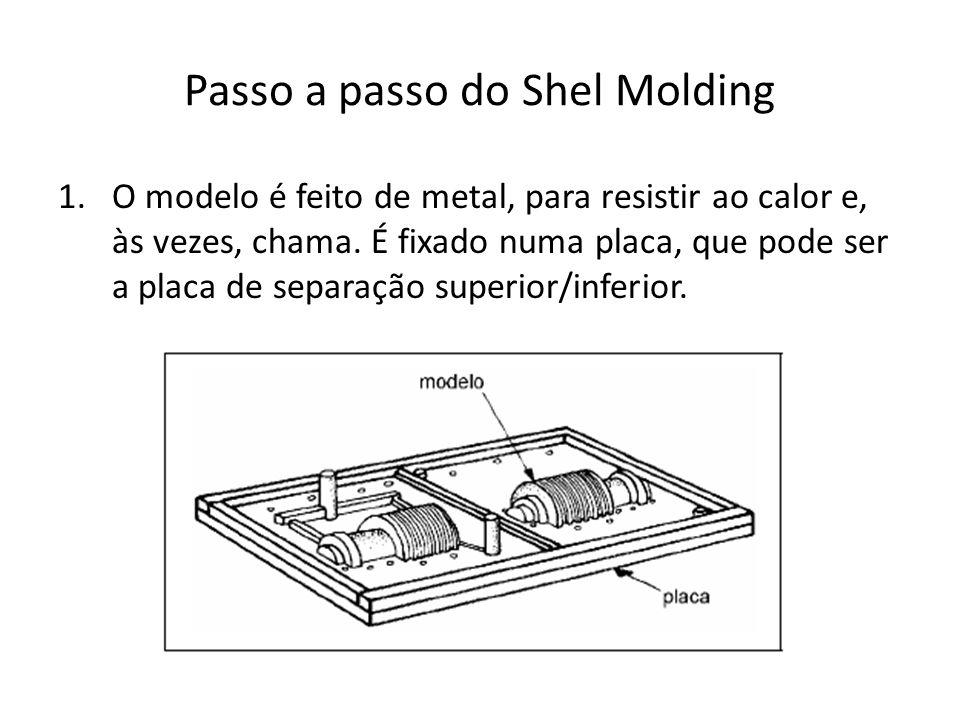 Passo a passo do Shel Molding 1.O modelo é feito de metal, para resistir ao calor e, às vezes, chama. É fixado numa placa, que pode ser a placa de sep