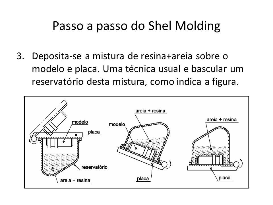 Passo a passo do Shel Molding 3.Deposita-se a mistura de resina+areia sobre o modelo e placa. Uma técnica usual e bascular um reservatório desta mistu