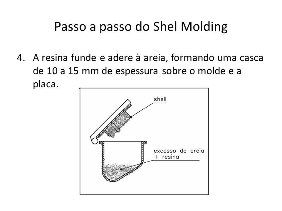 Passo a passo do Shel Molding 4.A resina funde e adere à areia, formando uma casca de 10 a 15 mm de espessura sobre o molde e a placa.