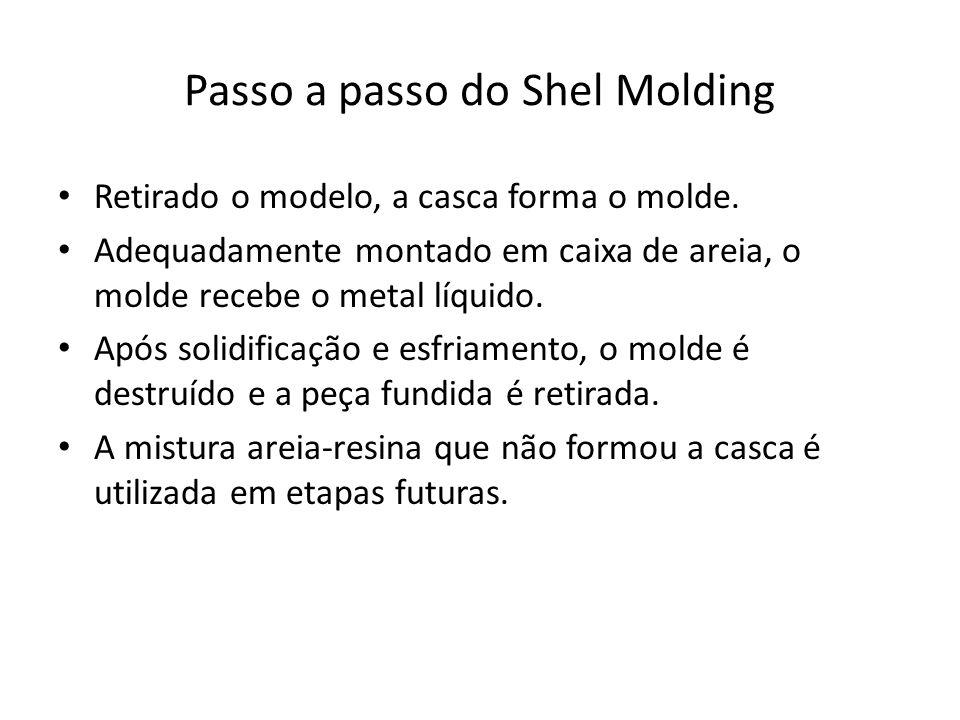 Passo a passo do Shel Molding Retirado o modelo, a casca forma o molde. Adequadamente montado em caixa de areia, o molde recebe o metal líquido. Após