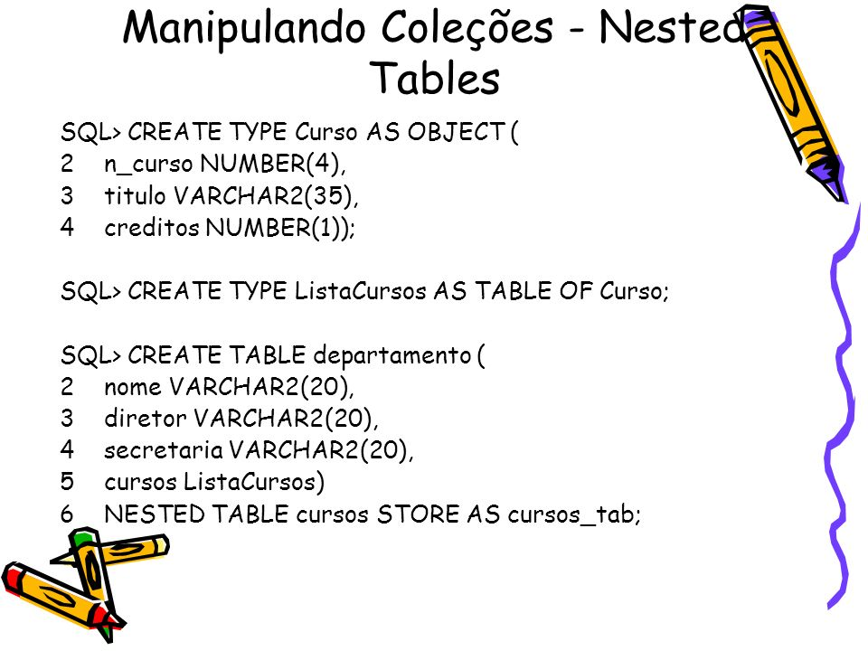 Manipulando Coleções - Nested Tables SQL> CREATE TYPE Curso AS OBJECT ( 2 n_curso NUMBER(4), 3 titulo VARCHAR2(35), 4 creditos NUMBER(1)); SQL> CREATE