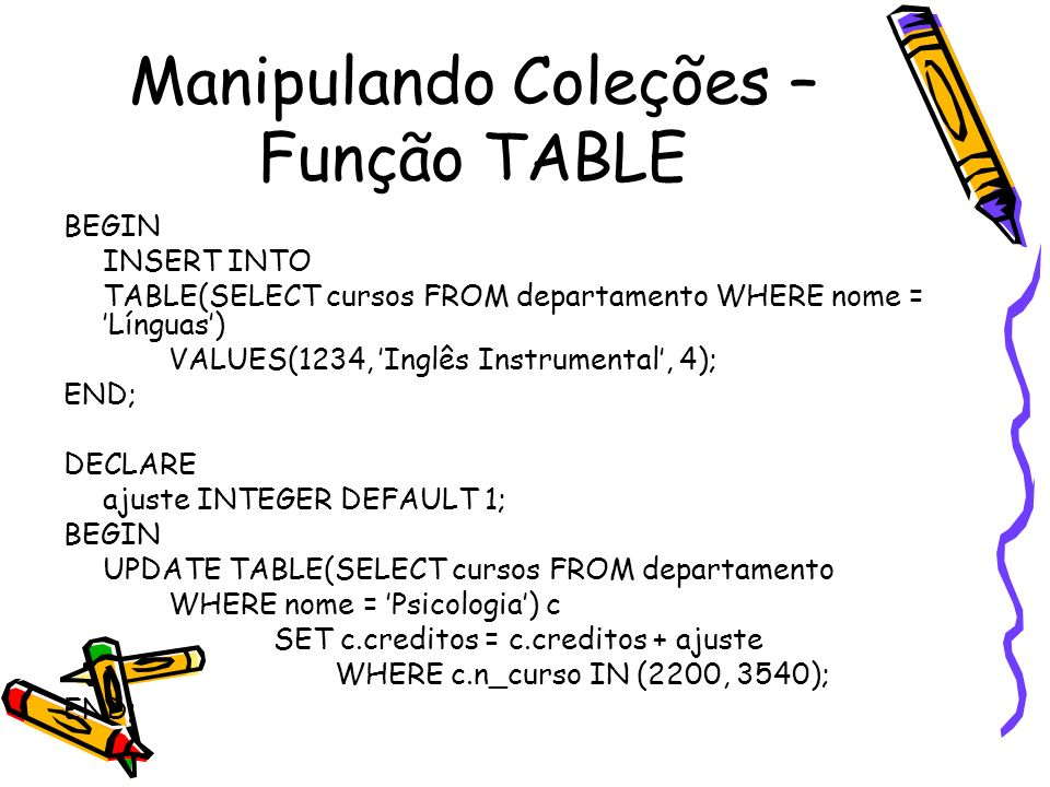 Manipulando Coleções – Função TABLE BEGIN INSERT INTO TABLE(SELECT cursos FROM departamento WHERE nome = Línguas) VALUES(1234, Inglês Instrumental, 4)