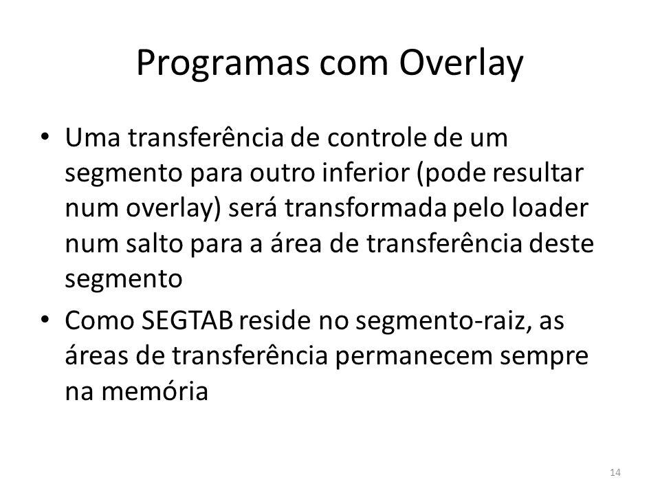 Programas com Overlay Uma transferência de controle de um segmento para outro inferior (pode resultar num overlay) será transformada pelo loader num s