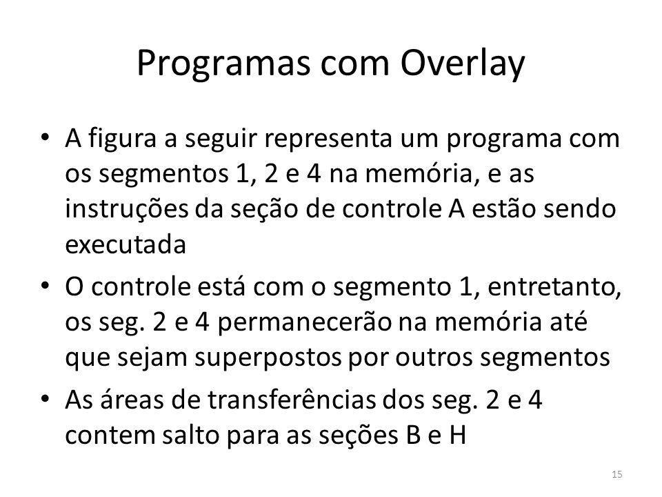 Programas com Overlay A figura a seguir representa um programa com os segmentos 1, 2 e 4 na memória, e as instruções da seção de controle A estão send