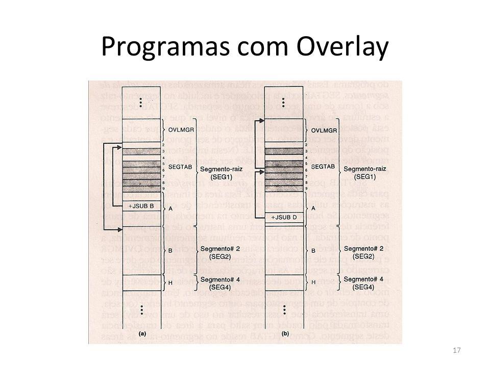 Programas com Overlay 17