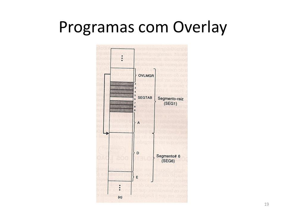 Programas com Overlay 19