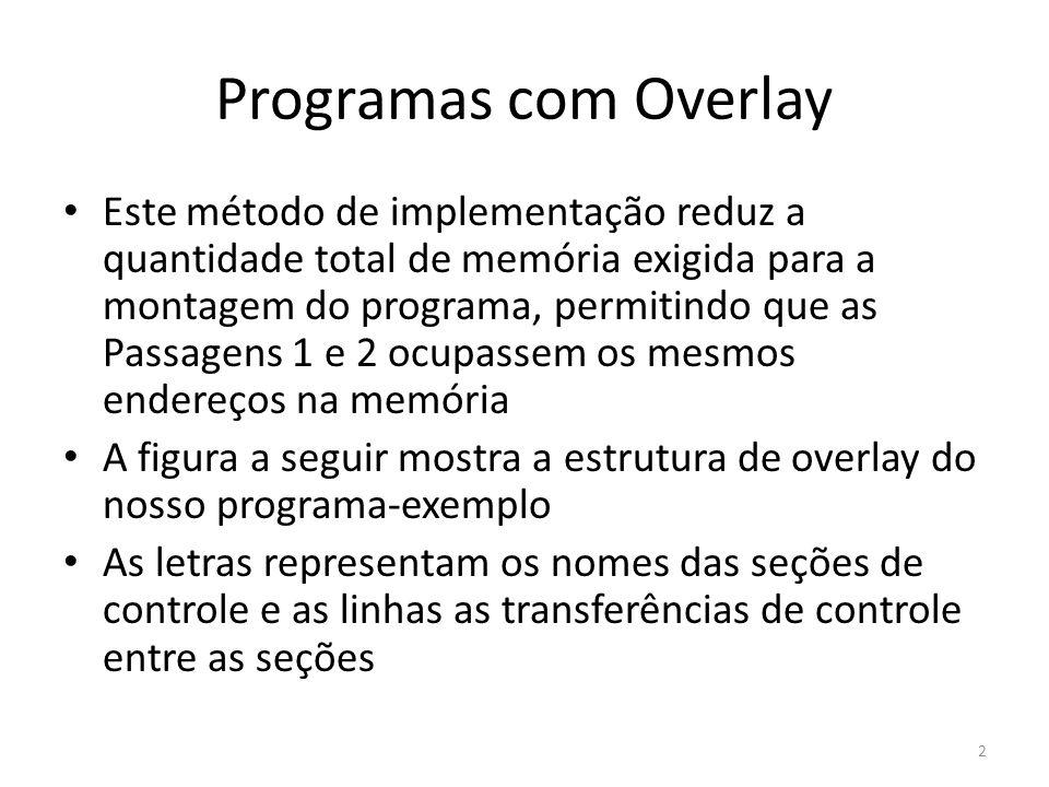 Programas com Overlay Este método de implementação reduz a quantidade total de memória exigida para a montagem do programa, permitindo que as Passagen