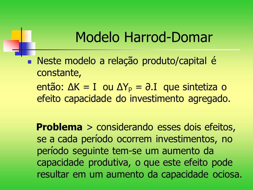 Modelo Harrod-Domar Neste modelo a relação produto/capital é constante, então: K = I ou Y P =.I que sintetiza o efeito capacidade do investimento agre
