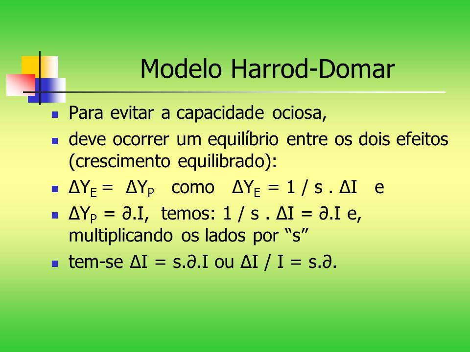 Modelo Harrod-Domar Para evitar a capacidade ociosa, deve ocorrer um equilíbrio entre os dois efeitos (crescimento equilibrado): Y E = Y P como Y E =