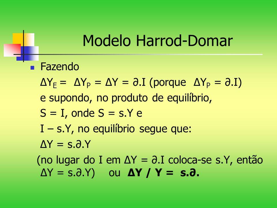 Modelo Harrod-Domar Fazendo Y E = Y P = Y =.I (porque Y P =.I) e supondo, no produto de equilíbrio, S = I, onde S = s.Y e I – s.Y, no equilíbrio segue
