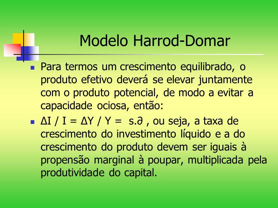 Modelo Harrod-Domar Para termos um crescimento equilibrado, o produto efetivo deverá se elevar juntamente com o produto potencial, de modo a evitar a