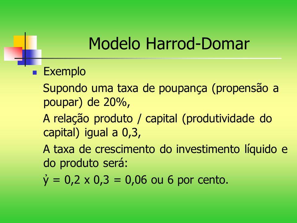 Modelo Harrod-Domar Exemplo Supondo uma taxa de poupança (propensão a poupar) de 20%, A relação produto / capital (produtividade do capital) igual a 0