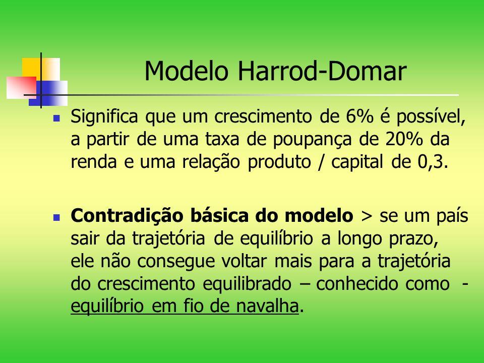 Modelo Harrod-Domar Significa que um crescimento de 6% é possível, a partir de uma taxa de poupança de 20% da renda e uma relação produto / capital de