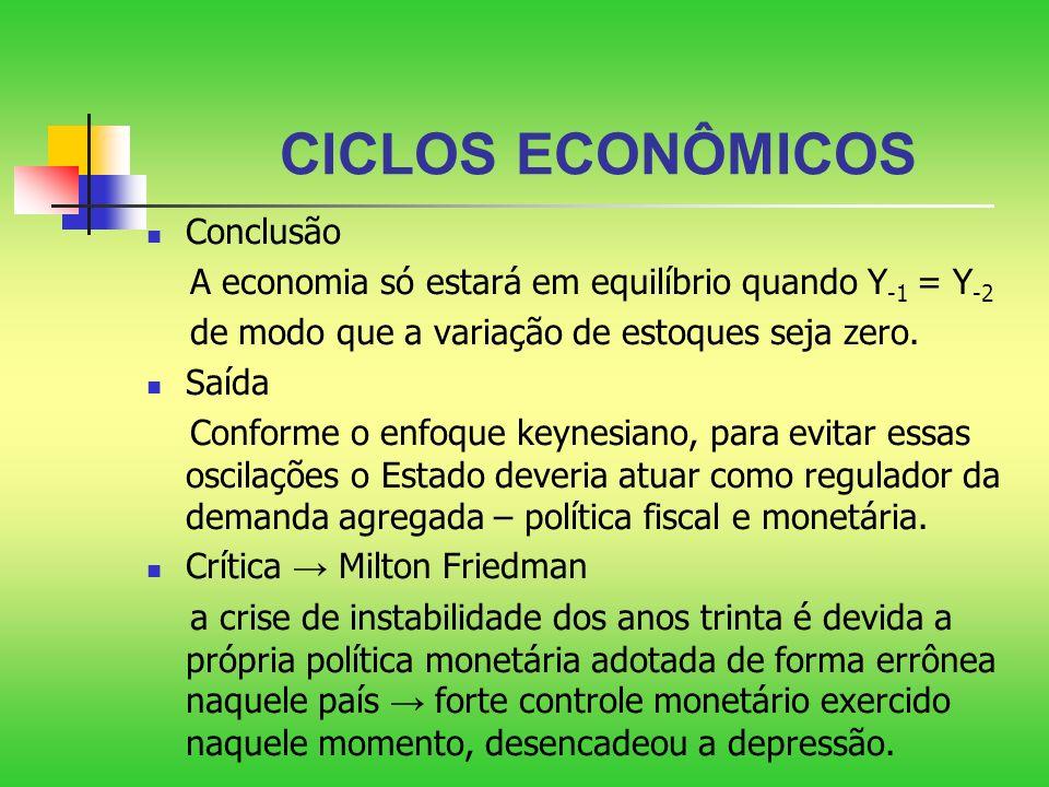 CICLOS ECONÔMICOS Conclusão A economia só estará em equilíbrio quando Y -1 = Y -2 de modo que a variação de estoques seja zero. Saída Conforme o enfoq