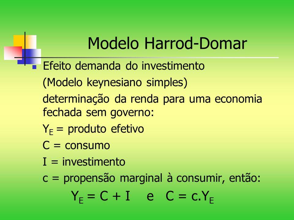 Modelo Harrod-Domar Efeito demanda do investimento (Modelo keynesiano simples) determinação da renda para uma economia fechada sem governo: Y E = prod