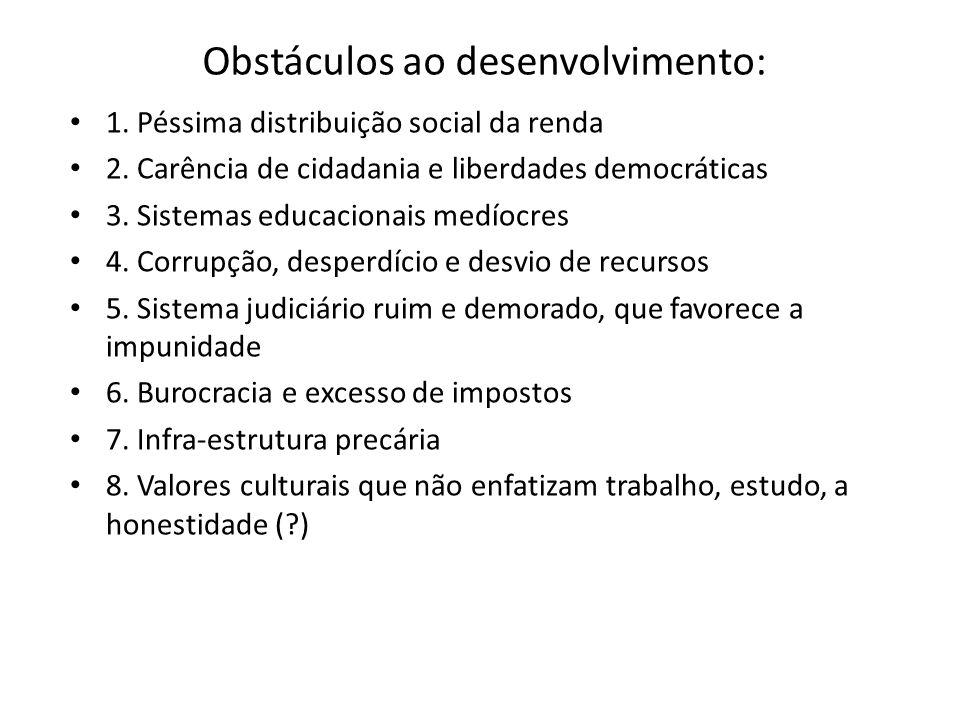 Obstáculos ao desenvolvimento: 1. Péssima distribuição social da renda 2. Carência de cidadania e liberdades democráticas 3. Sistemas educacionais med
