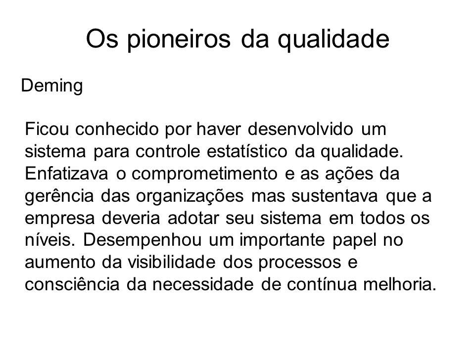 Os pioneiros da qualidade Deming Ficou conhecido por haver desenvolvido um sistema para controle estatístico da qualidade. Enfatizava o comprometiment