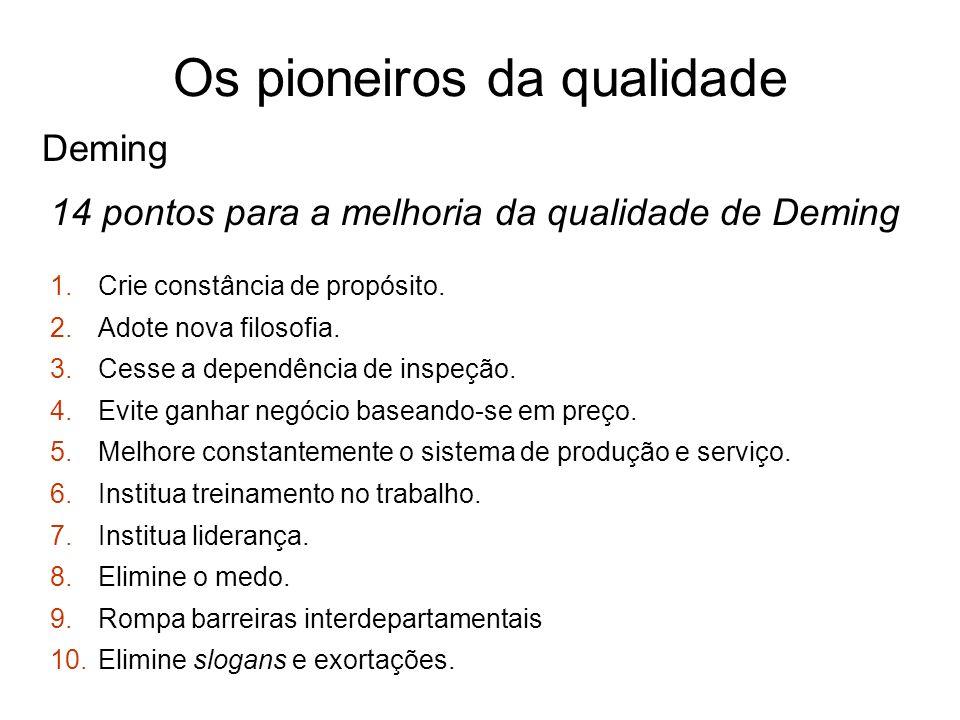 Os pioneiros da qualidade Deming 14 pontos para a melhoria da qualidade de Deming 1.Crie constância de propósito. 2.Adote nova filosofia. 3.Cesse a de