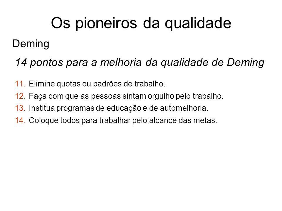 Os pioneiros da qualidade Deming 14 pontos para a melhoria da qualidade de Deming 11.Elimine quotas ou padrões de trabalho. 12.Faça com que as pessoas