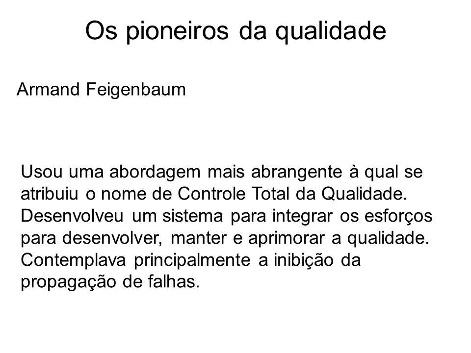 Os pioneiros da qualidade Armand Feigenbaum Usou uma abordagem mais abrangente à qual se atribuiu o nome de Controle Total da Qualidade. Desenvolveu u