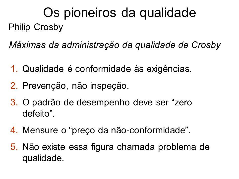 Os pioneiros da qualidade Philip Crosby Máximas da administração da qualidade de Crosby 1.Qualidade é conformidade às exigências. 2.Prevenção, não ins