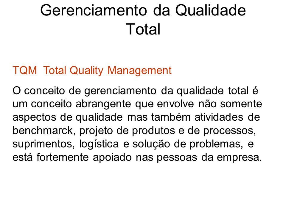 Gerenciamento da Qualidade Total TQM Total Quality Management O conceito de gerenciamento da qualidade total é um conceito abrangente que envolve não