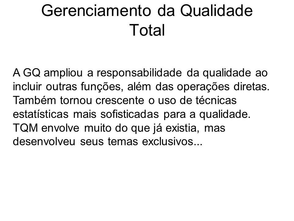 Gerenciamento da Qualidade Total A GQ ampliou a responsabilidade da qualidade ao incluir outras funções, além das operações diretas. Também tornou cre