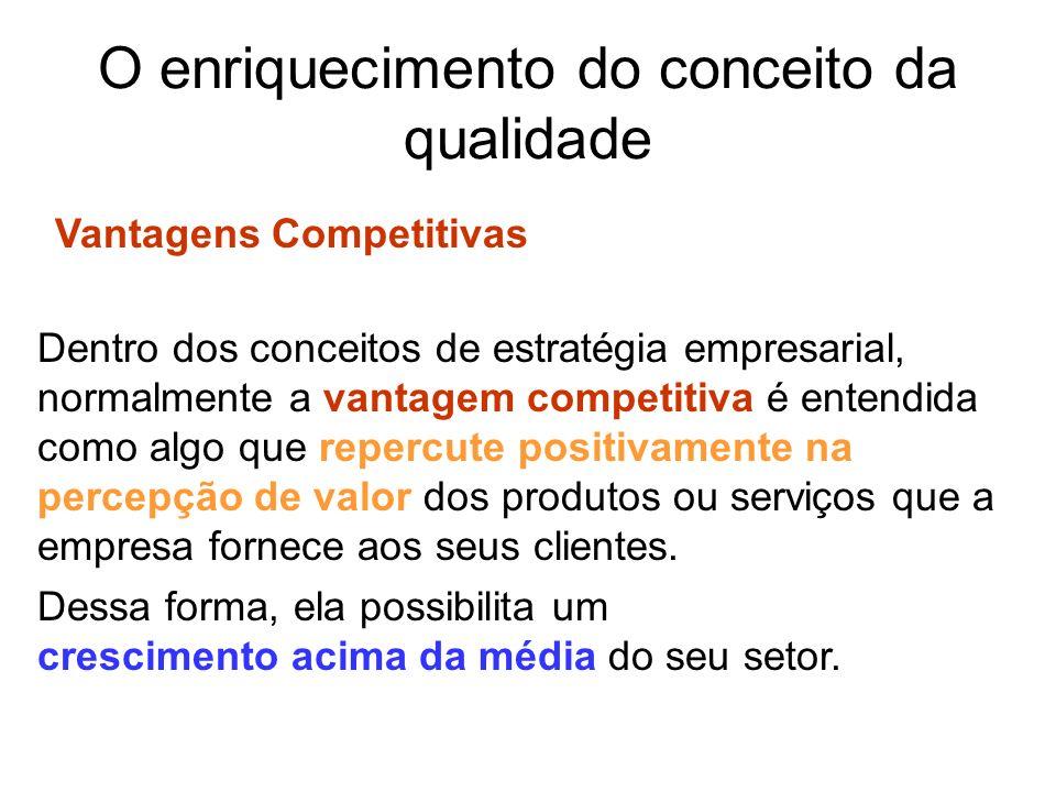 O enriquecimento do conceito da qualidade Dentro dos conceitos de estratégia empresarial, normalmente a vantagem competitiva é entendida como algo que