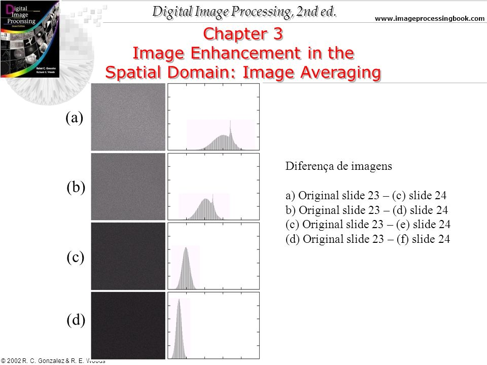 Digital Image Processing, 2nd ed. www.imageprocessingbook.com © 2002 R. C. Gonzalez & R. E. Woods Chapter 3 Image Enhancement in the Spatial Domain: I