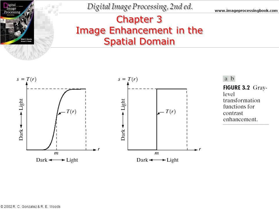 Digital Image Processing, 2nd ed. www.imageprocessingbook.com © 2002 R. C. Gonzalez & R. E. Woods Chapter 3 Image Enhancement in the Spatial Domain Ch