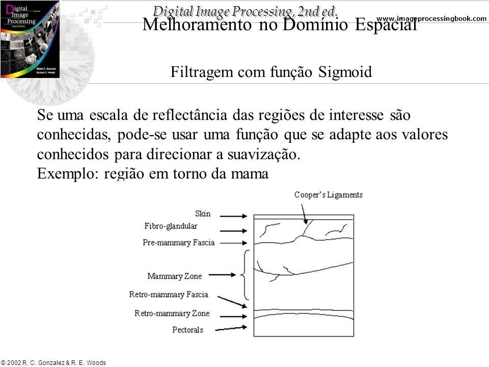 Digital Image Processing, 2nd ed. www.imageprocessingbook.com © 2002 R. C. Gonzalez & R. E. Woods Melhoramento no Domínio Espacial Filtragem com funçã