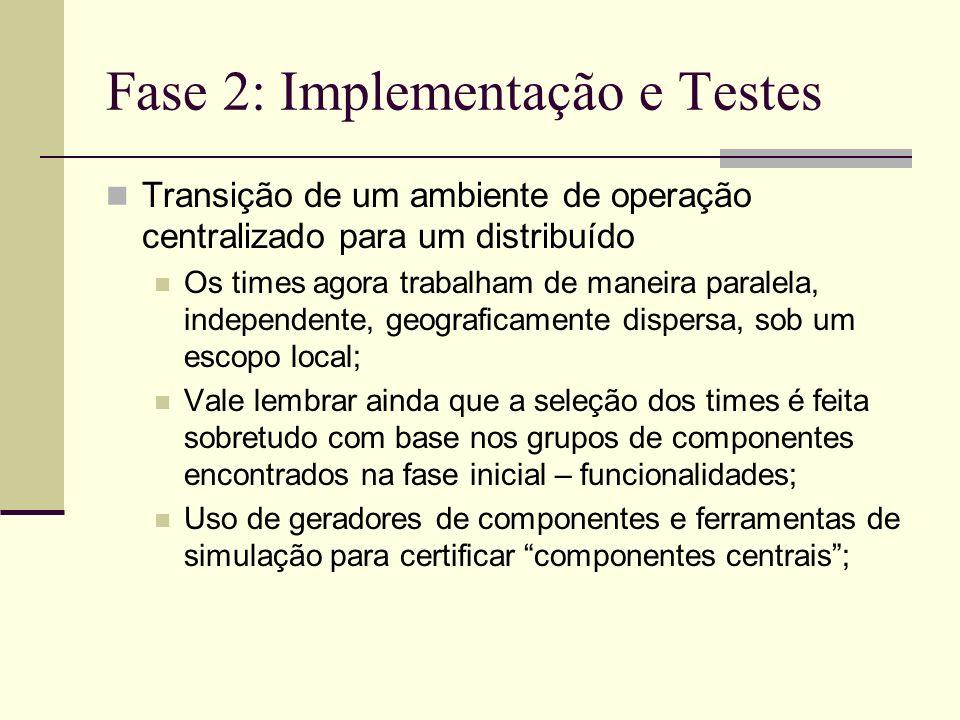Fase 2: Implementação e Testes Transição de um ambiente de operação centralizado para um distribuído Os times agora trabalham de maneira paralela, ind