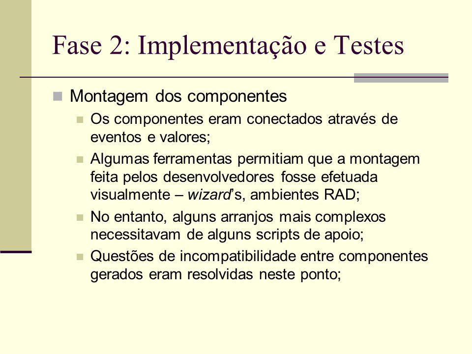 Fase 2: Implementação e Testes Montagem dos componentes Os componentes eram conectados através de eventos e valores; Algumas ferramentas permitiam que
