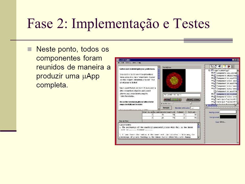 Fase 2: Implementação e Testes Neste ponto, todos os componentes foram reunidos de maneira a produzir uma App completa.