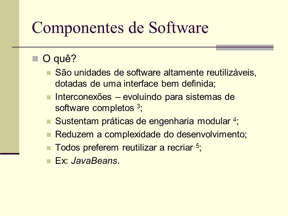 Componentes de Software O quê? São unidades de software altamente reutilizáveis, dotadas de uma interface bem definida; Interconexões – evoluindo para