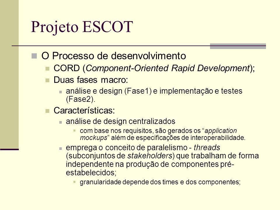 Projeto ESCOT O Processo de desenvolvimento CORD (Component-Oriented Rapid Development); Duas fases macro: análise e design (Fase1) e implementação e